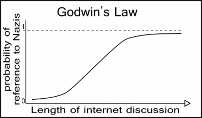 godwins-law1.png?1265674291