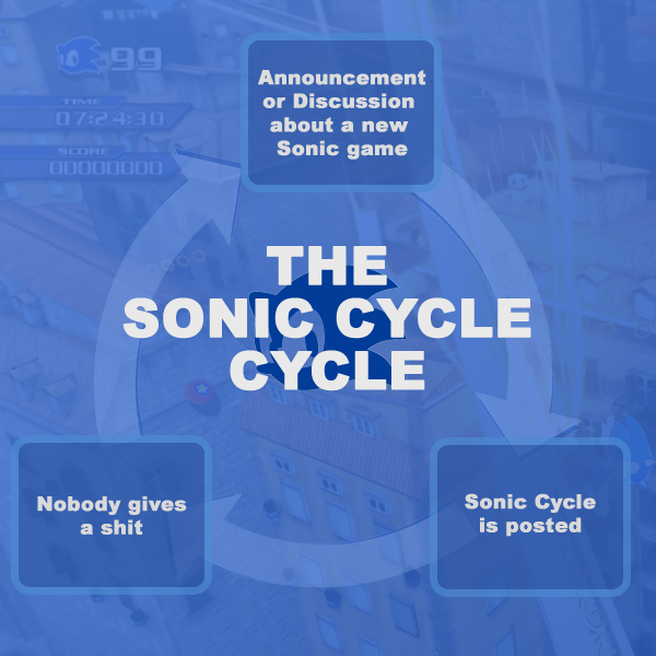 TheSonicCycleCycle.png