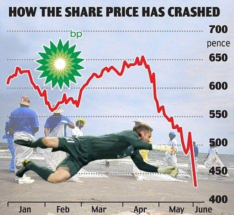 BP_stock.jpg
