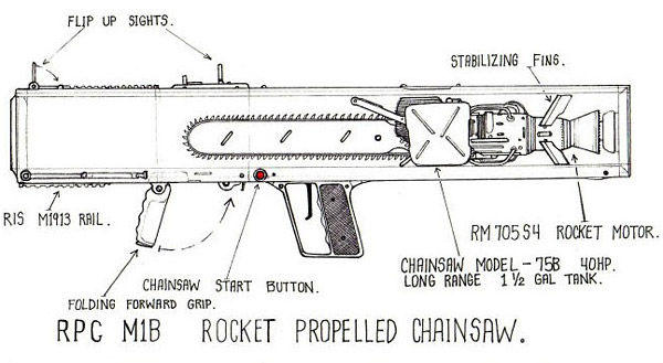 rpc_rocket_propelled_chainsaw.jpg
