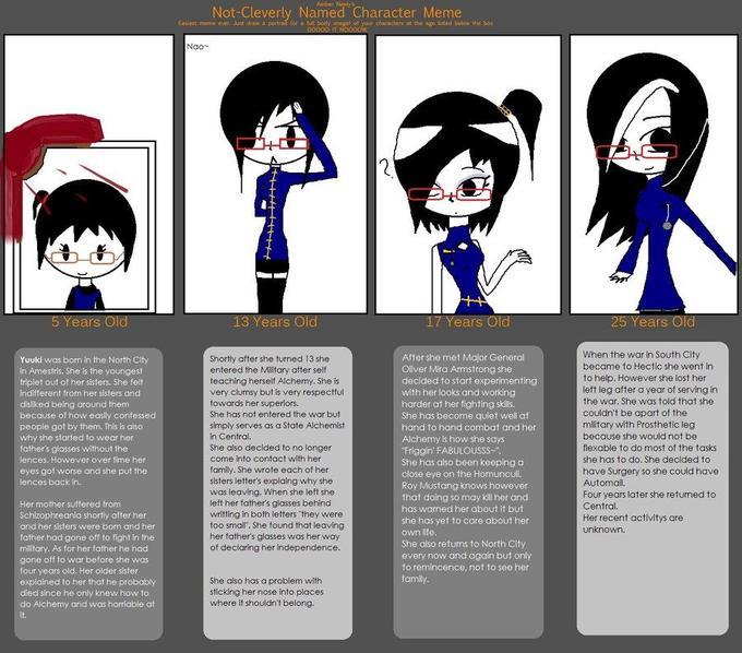 character_meme_by_hikuta-d30d2hg.jpg