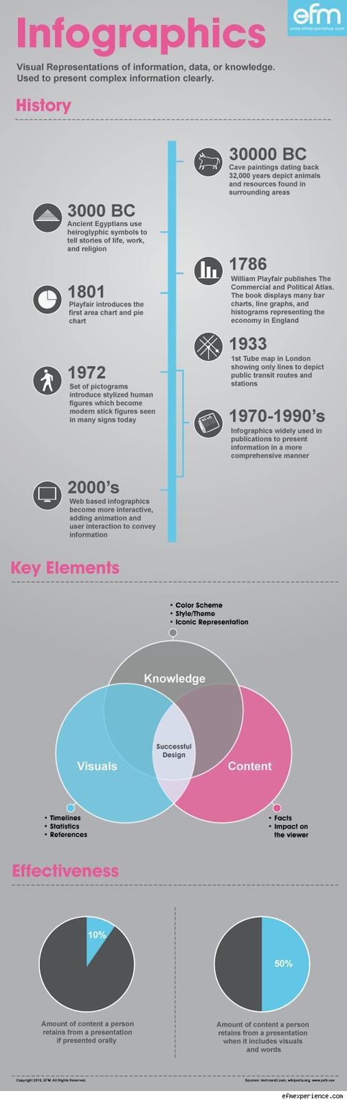 efm-infographic.jpg