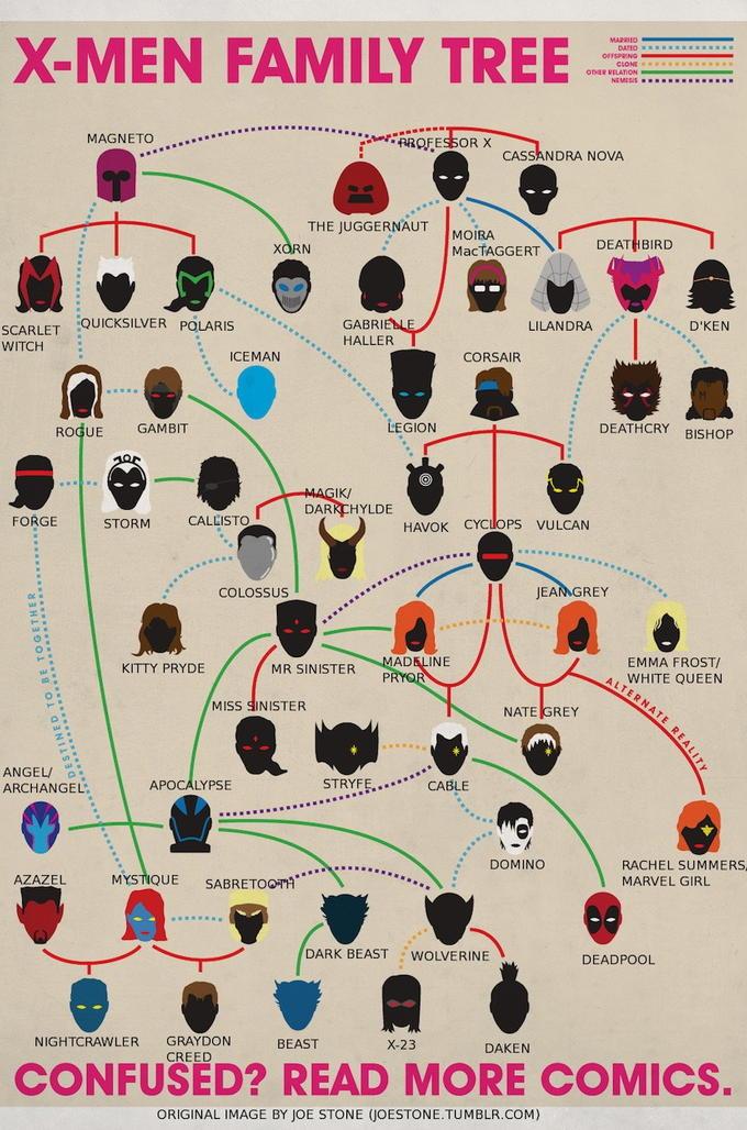 X-MenFamilyTree.jpg