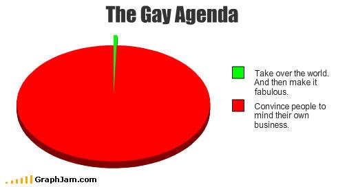 song-chart-memes-gay-agenda.jpg