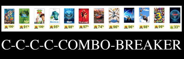 pixar-review-combo-breaker1.jpg
