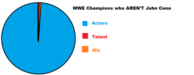 LOLchart.png