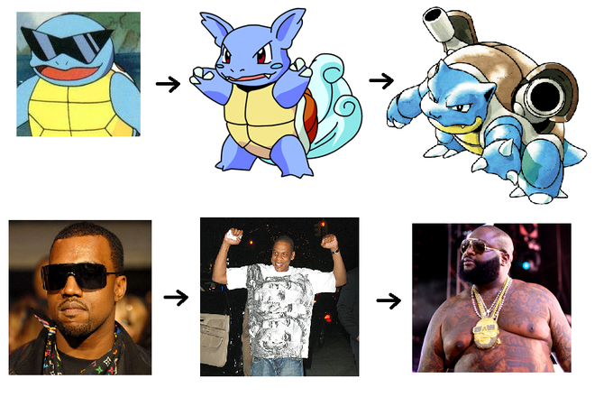 23 Hilarious Celebrity Pokemon Evolutions That Make Too ...