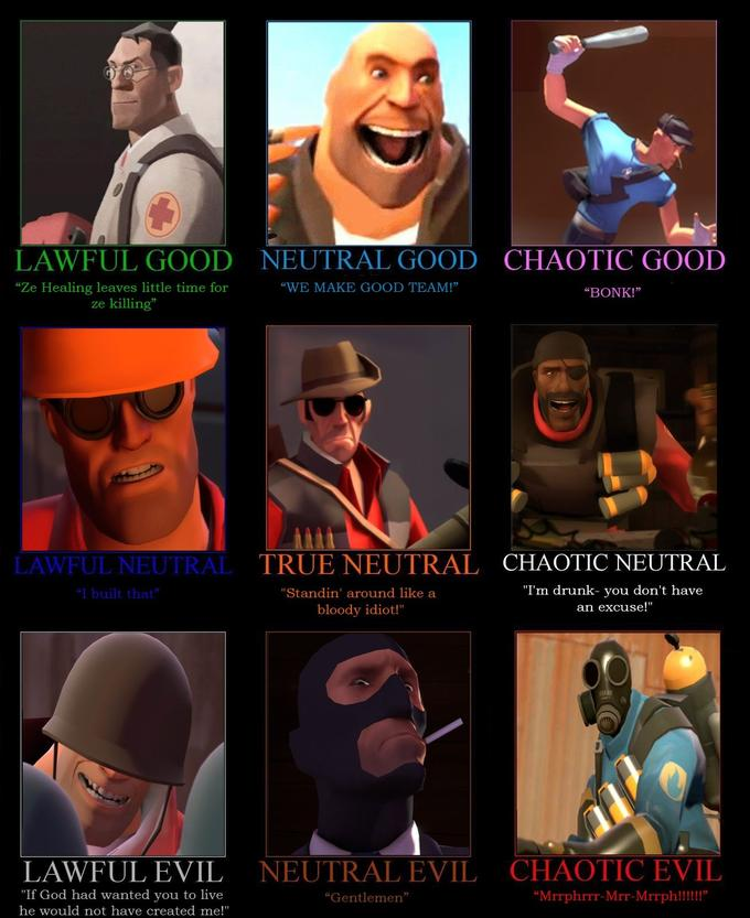 Team Fortress 2 | Know Your Meme