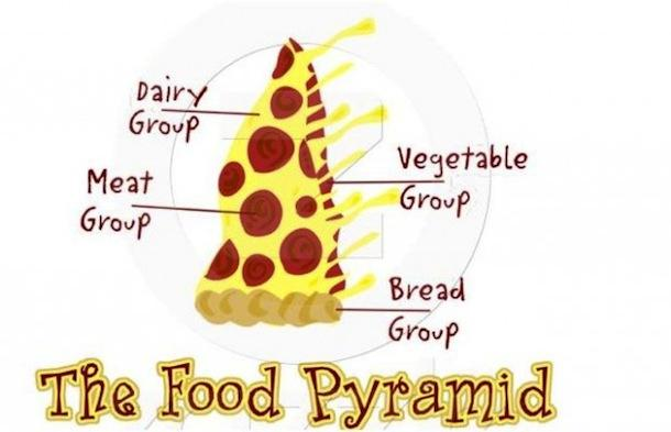 20111116-pizza-pyramid-zazzle.jpg