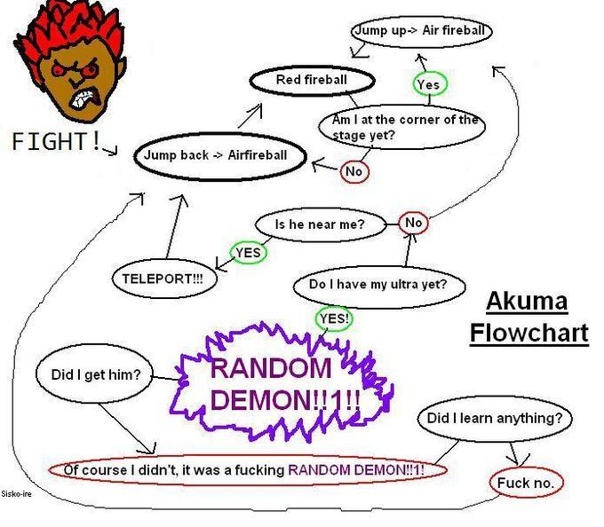 akumaflowchart2.jpg