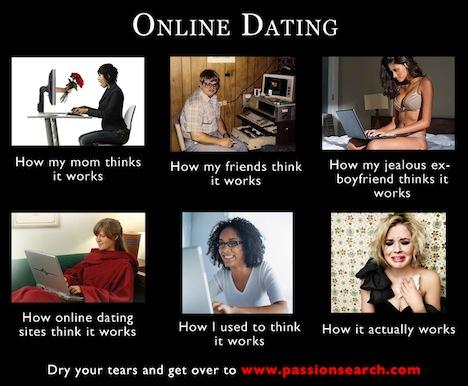 What you think about the online dating