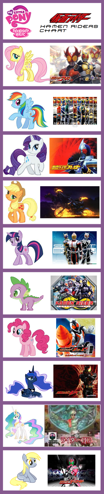 Pony Comparison Chart: Kamen Rider edition