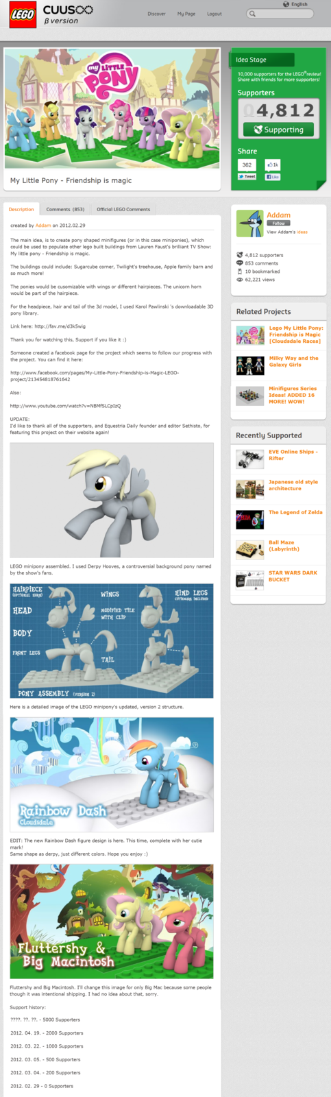 My Little Pony Lego CUUSOO project whole