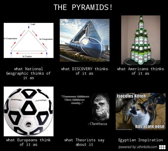 The Inspiration behind the Pyramids