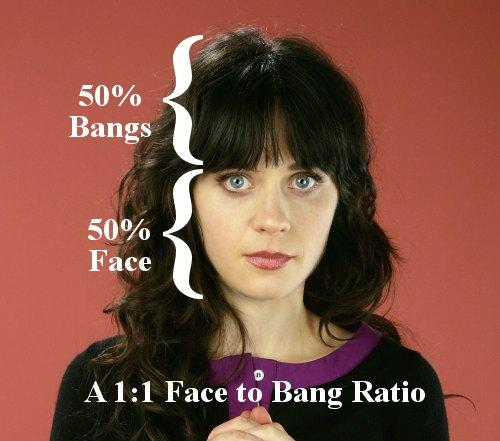226 hipster bangs, deconstructed hipster know your meme