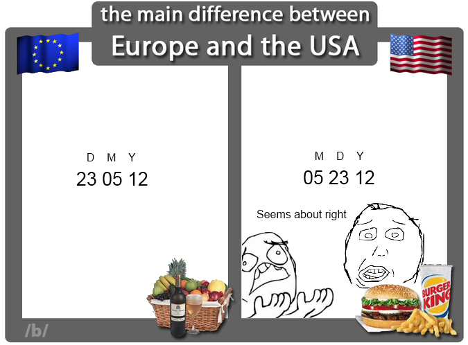 Top 10 differences between Europe and America