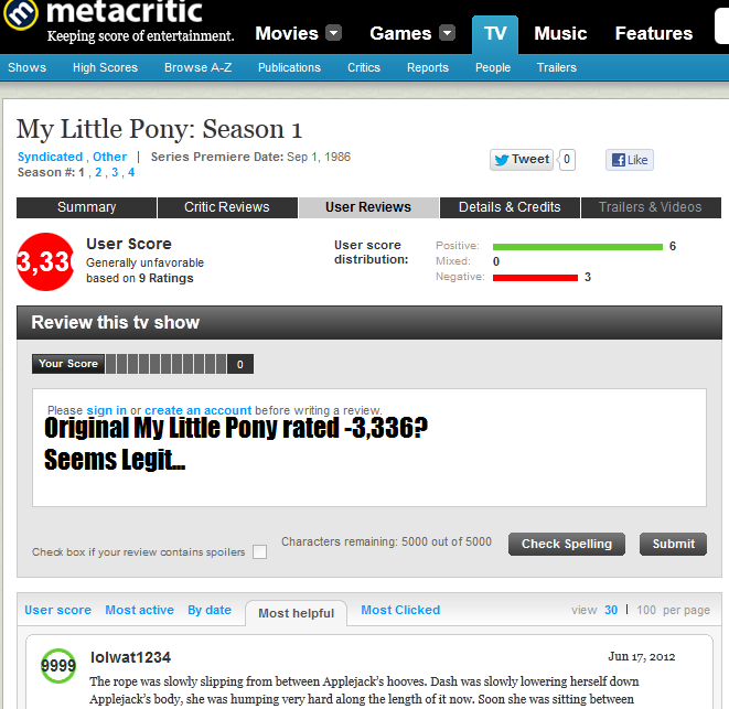My Little Pony Metacritic