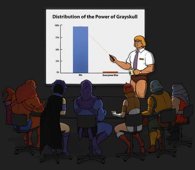 Distribution of the Power of Grayskull