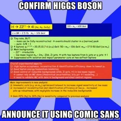 CERN Higgs-Boson Announcement