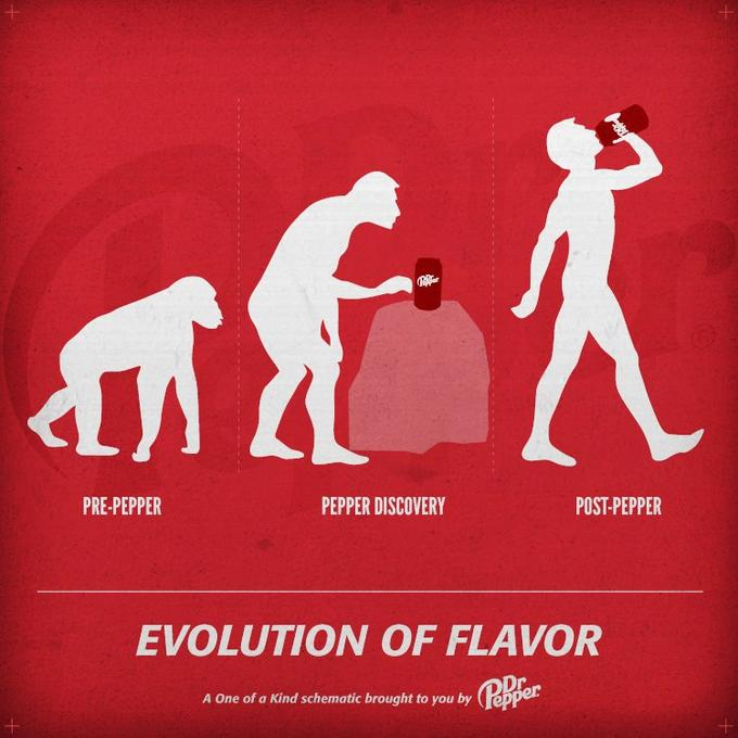 Evolution of Flavor