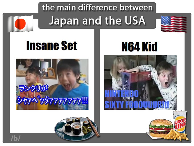 Insane Set VS. N64 Kid