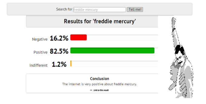 Freddie Mercury Whatdoestheinternetthink