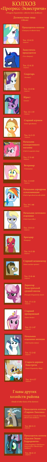 Ultimate Soviet Equestria