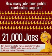 How Many Jobs Does Public Broadcasting Support?