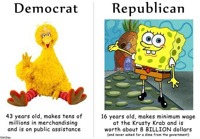 Big Bird Democrats vs. Sponge Bob Republicans