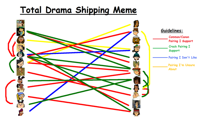 Total Drama Shipping Meme Example