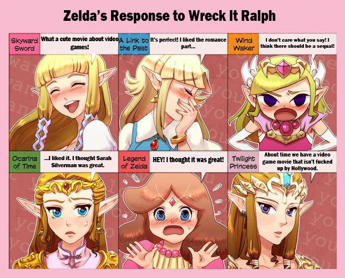 Zelda reviews Wreck It Ralph
