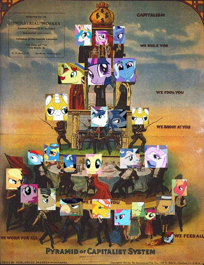 The government of Equestria