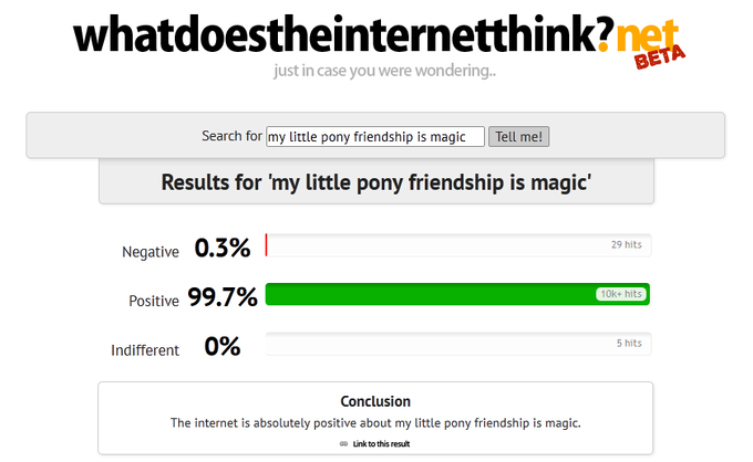 What does internet think about MLP FIM?