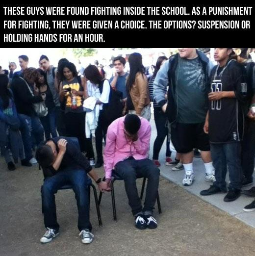 Best Punishment For Fighting