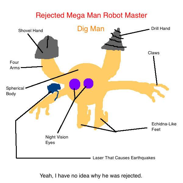 Dig Man