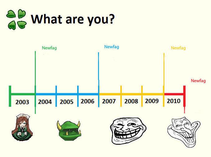 newfags and trolls