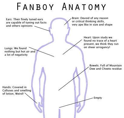 Fanboy Anatomy