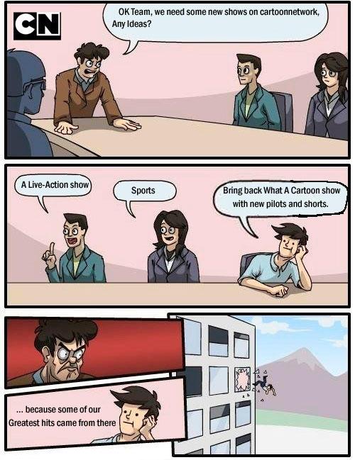 Cartoonnetwork Boardroom