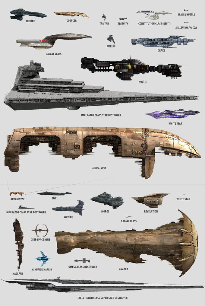 EVE Ship Comparison