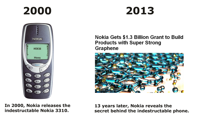 The Secret Behind Nokia
