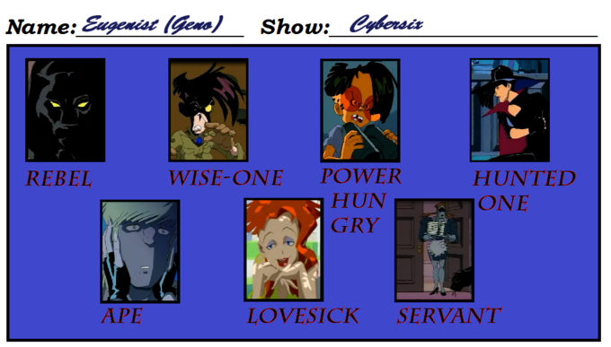 7 Important characters in each show: Cybersix