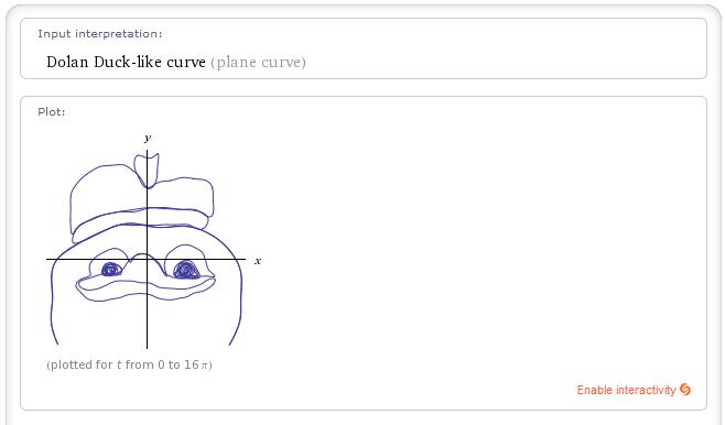 Dolan Curve
