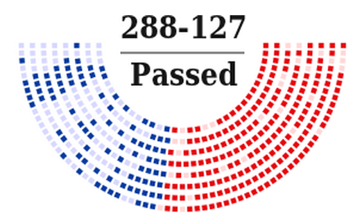 U.S. House of Representative Votes on CISPA