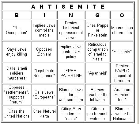 anti semite bingo custom bingo cards know your meme