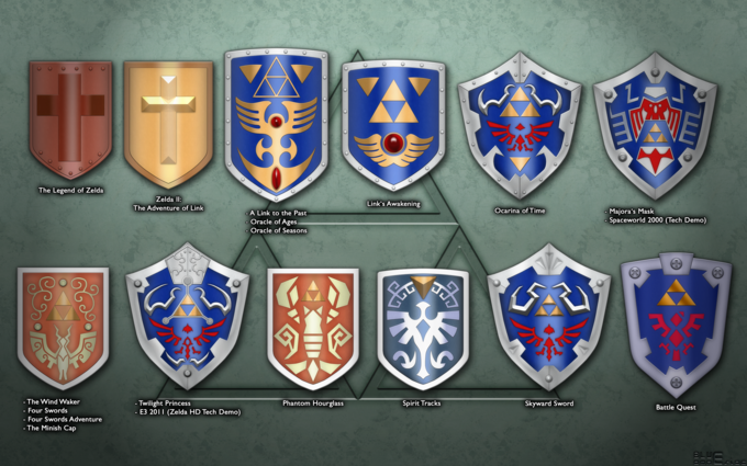 Evolution of Link's Shield