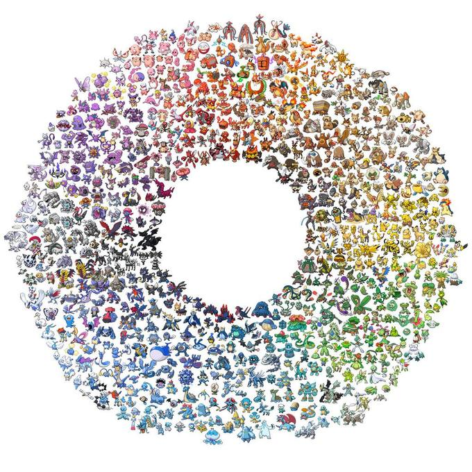 Color Wheel of Pokemons