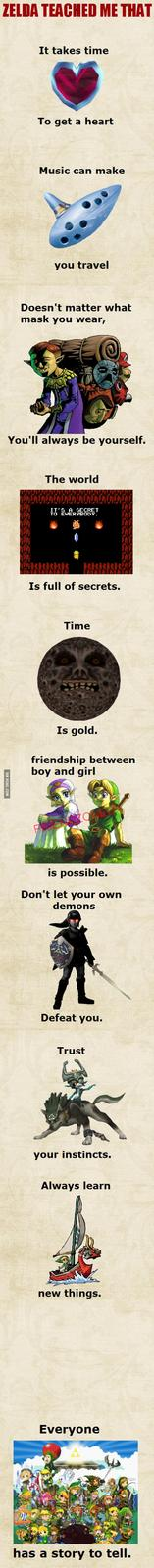 Zelda teached me that...