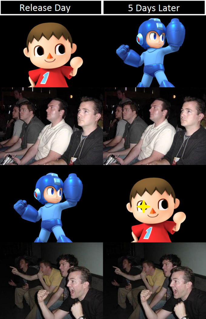 Villager Reactions