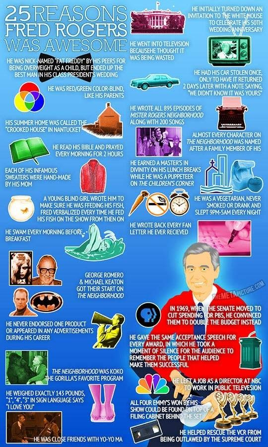 Why Fred Rogers Was Awsome