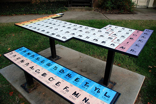 furniture table bench - Periodic Table Puns